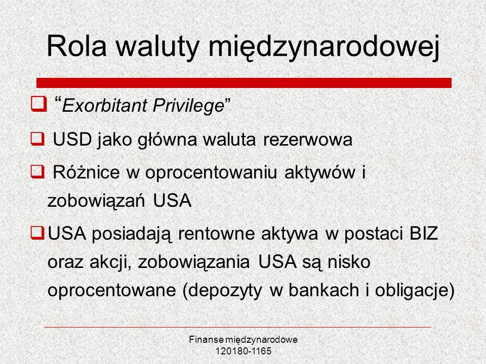 Rola waluty międzynarodowej