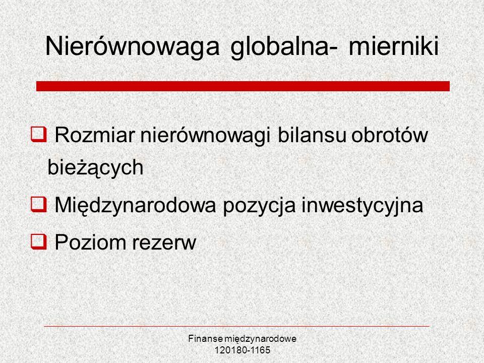 Nierównowaga globalna- mierniki