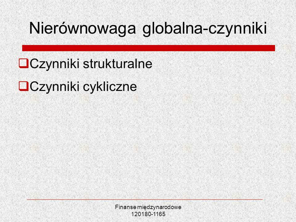 Nierównowaga globalna-czynniki