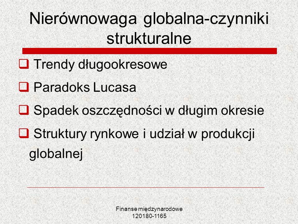 Nierównowaga globalna-czynniki strukturalne