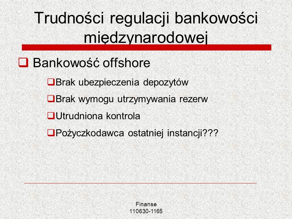 Trudności regulacji bankowości międzynarodowej