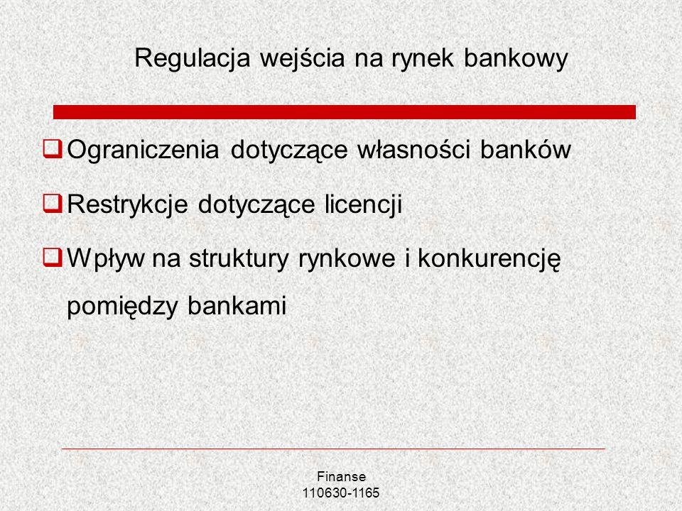 Regulacja wejścia na rynek bankowy
