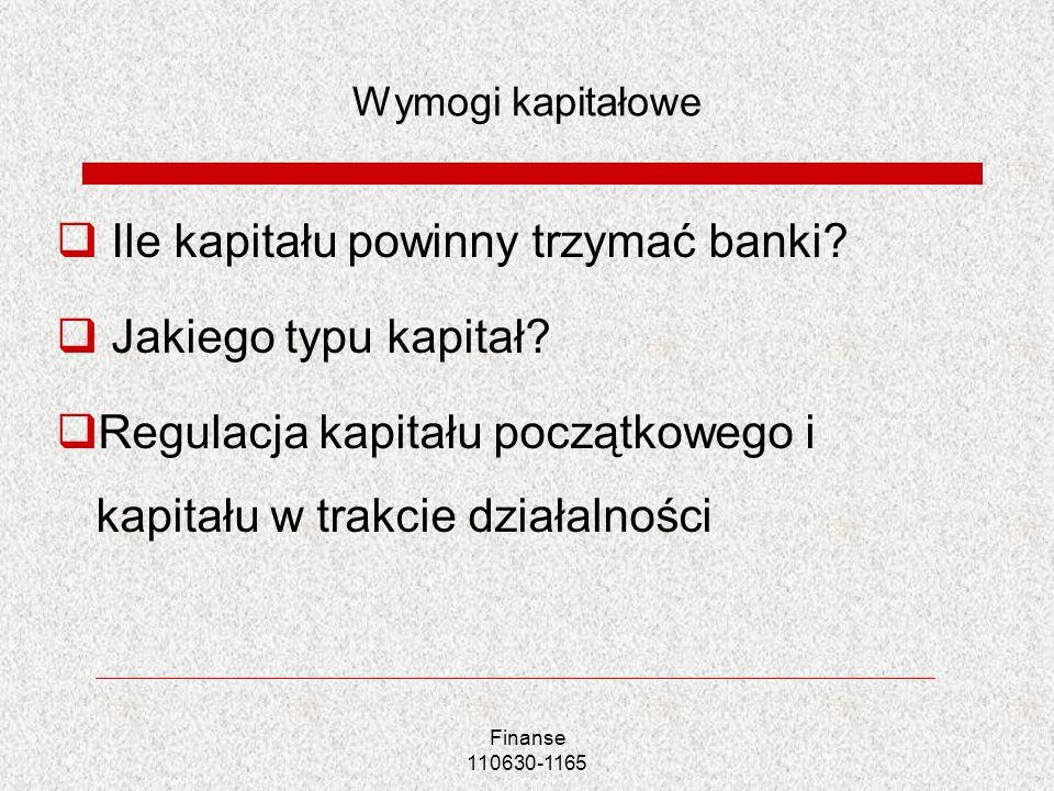 Ile kapitału powinny trzymać banki Jakiego typu kapitał