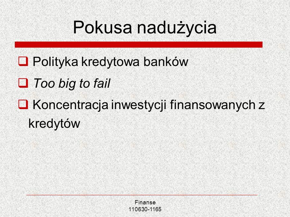 Pokusa nadużycia Polityka kredytowa banków Too big to fail