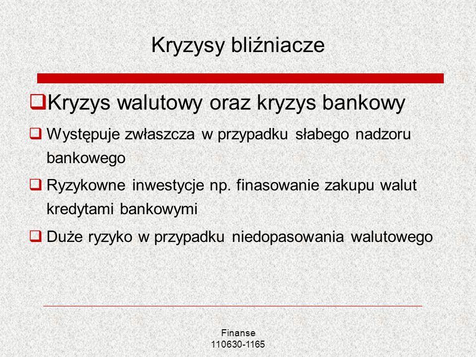 Kryzys walutowy oraz kryzys bankowy