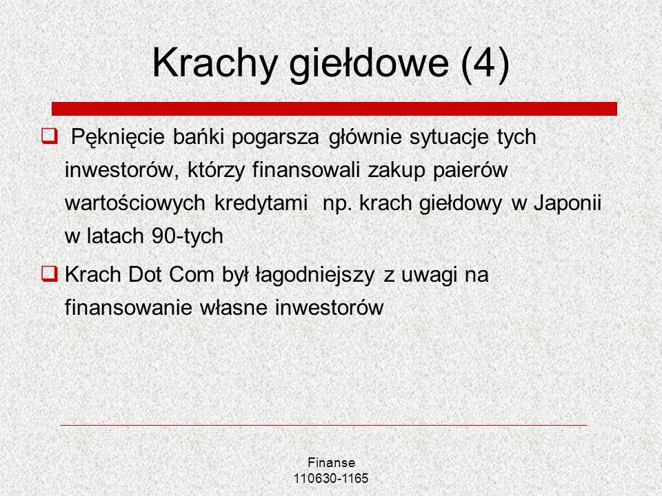 Krachy giełdowe (4)
