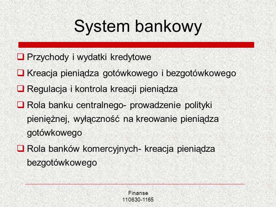 System bankowy Przychody i wydatki kredytowe