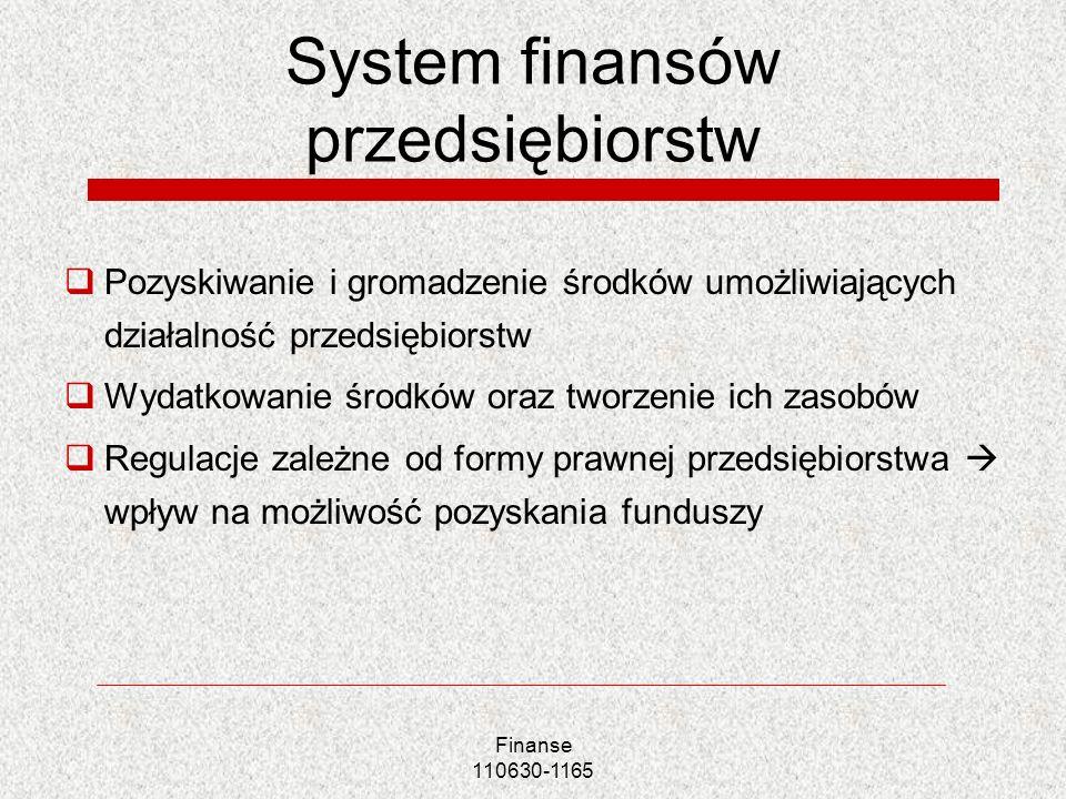 System finansów przedsiębiorstw