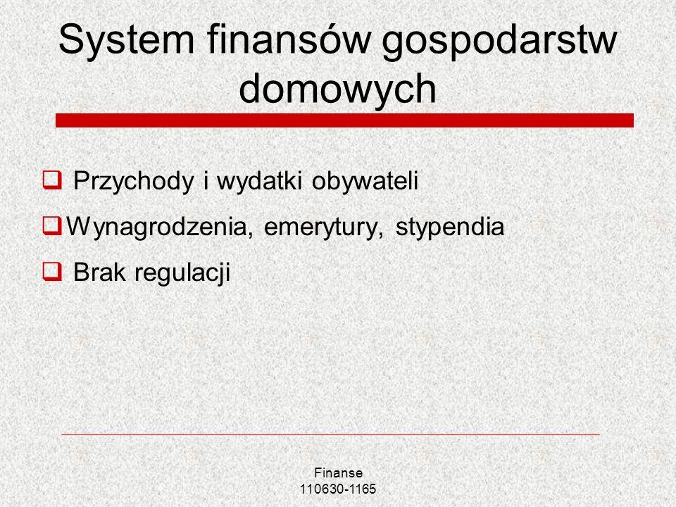 System finansów gospodarstw domowych