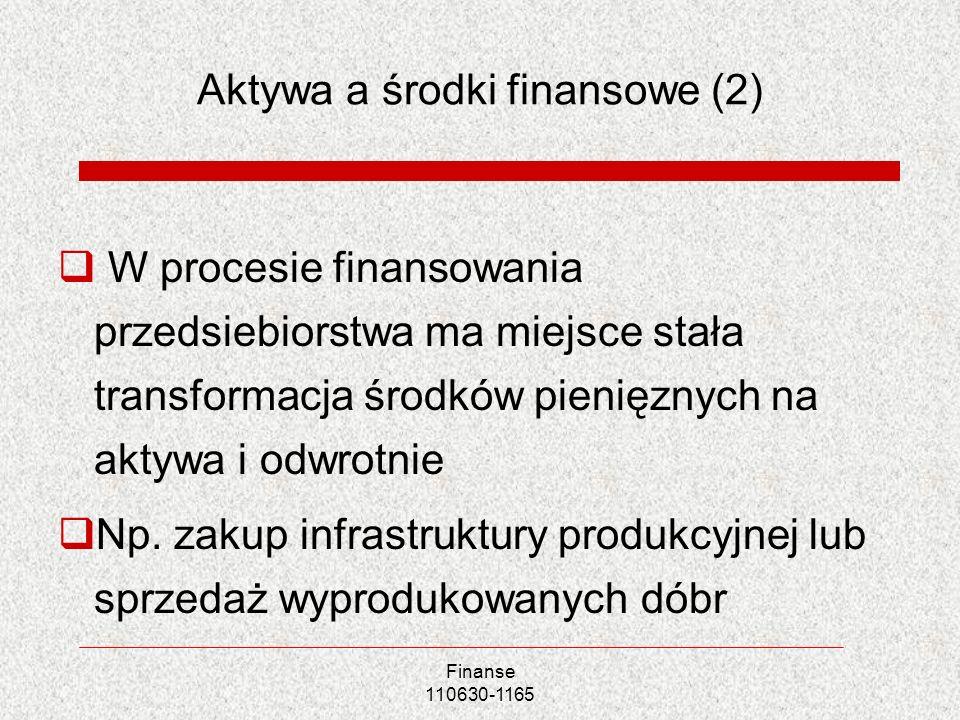 Aktywa a środki finansowe (2)