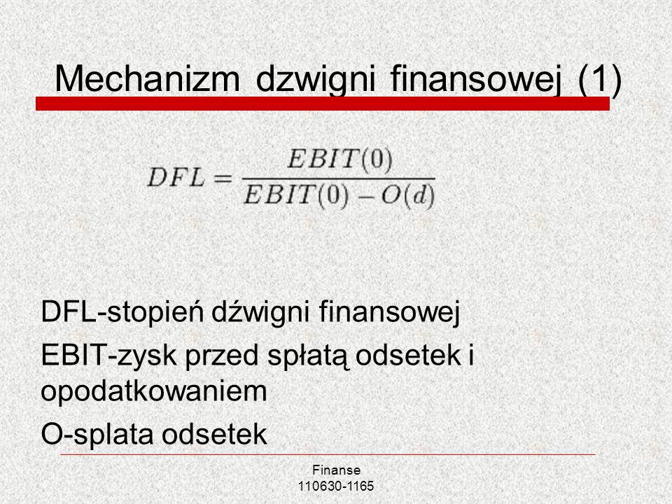 Mechanizm dzwigni finansowej (1)