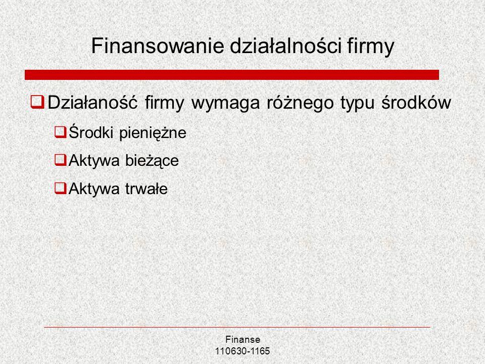 Finansowanie działalności firmy
