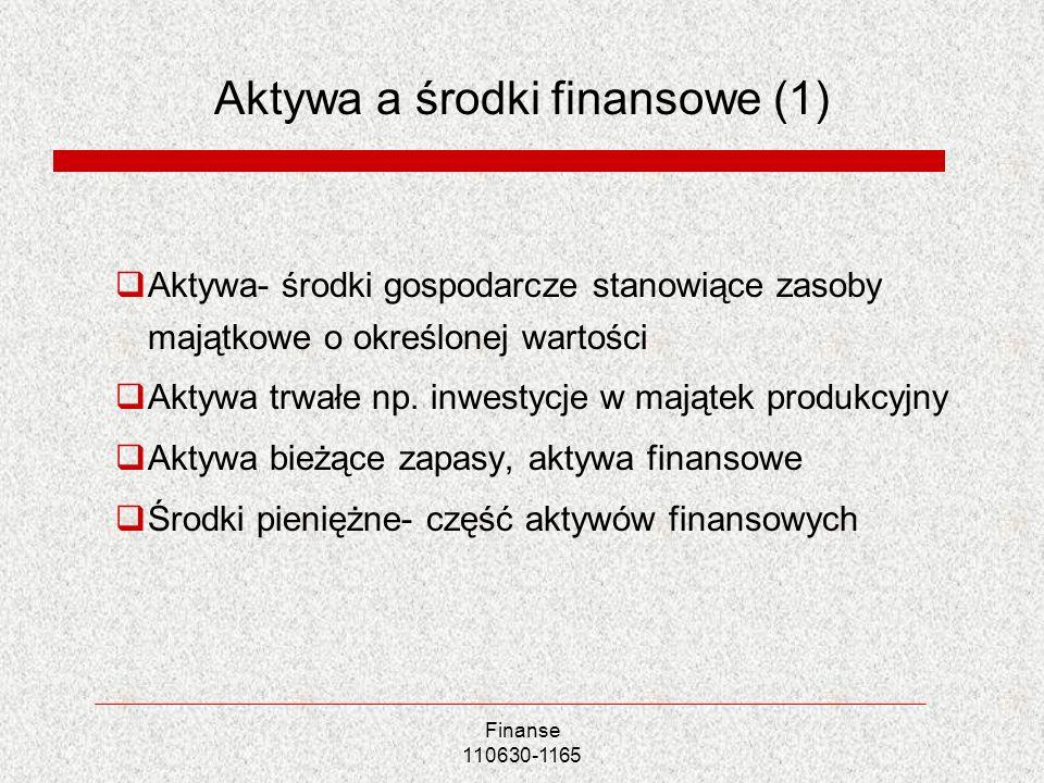 Aktywa a środki finansowe (1)