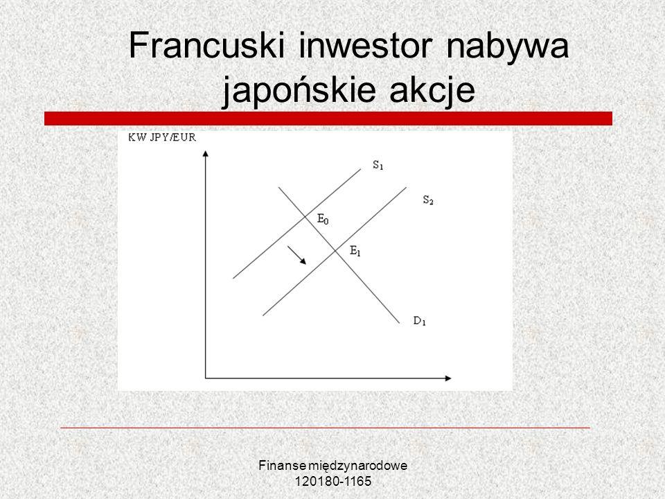 Francuski inwestor nabywa japońskie akcje