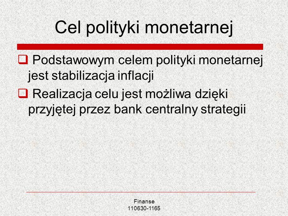 Cel polityki monetarnej