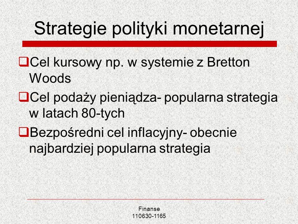 Strategie polityki monetarnej