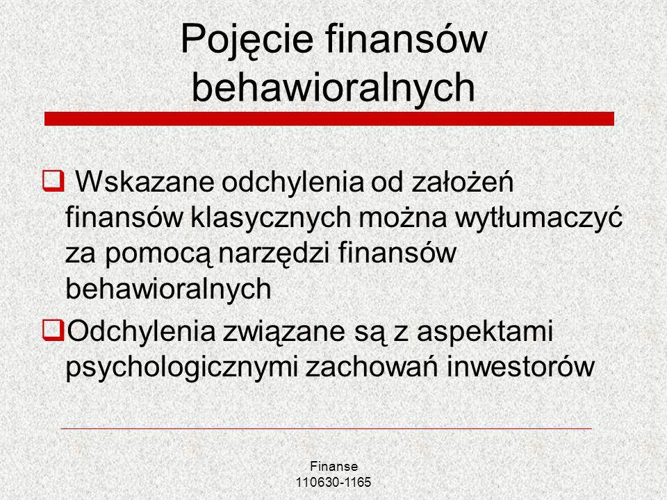 Pojęcie finansów behawioralnych
