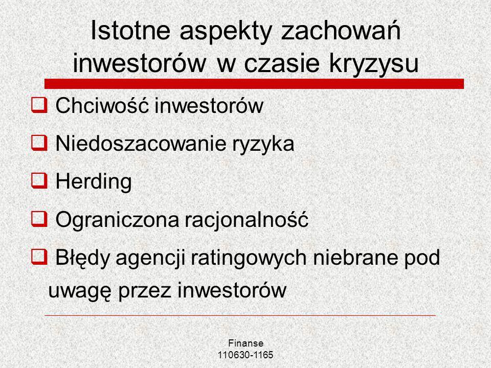 Istotne aspekty zachowań inwestorów w czasie kryzysu