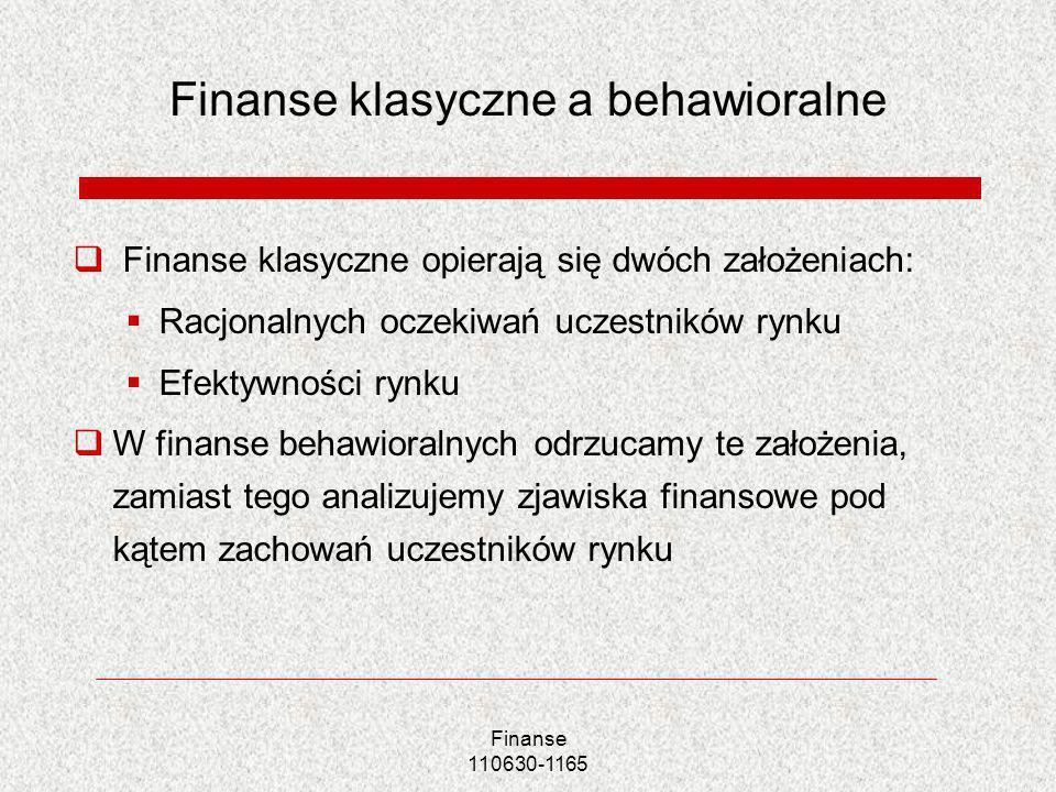 Finanse klasyczne a behawioralne
