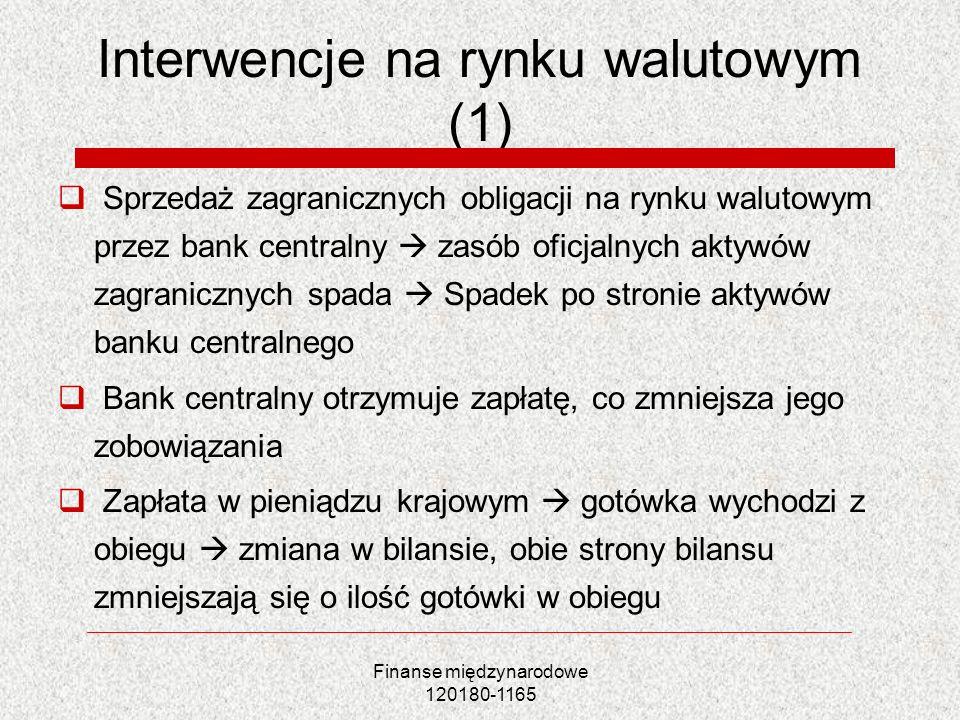 Interwencje na rynku walutowym (1)