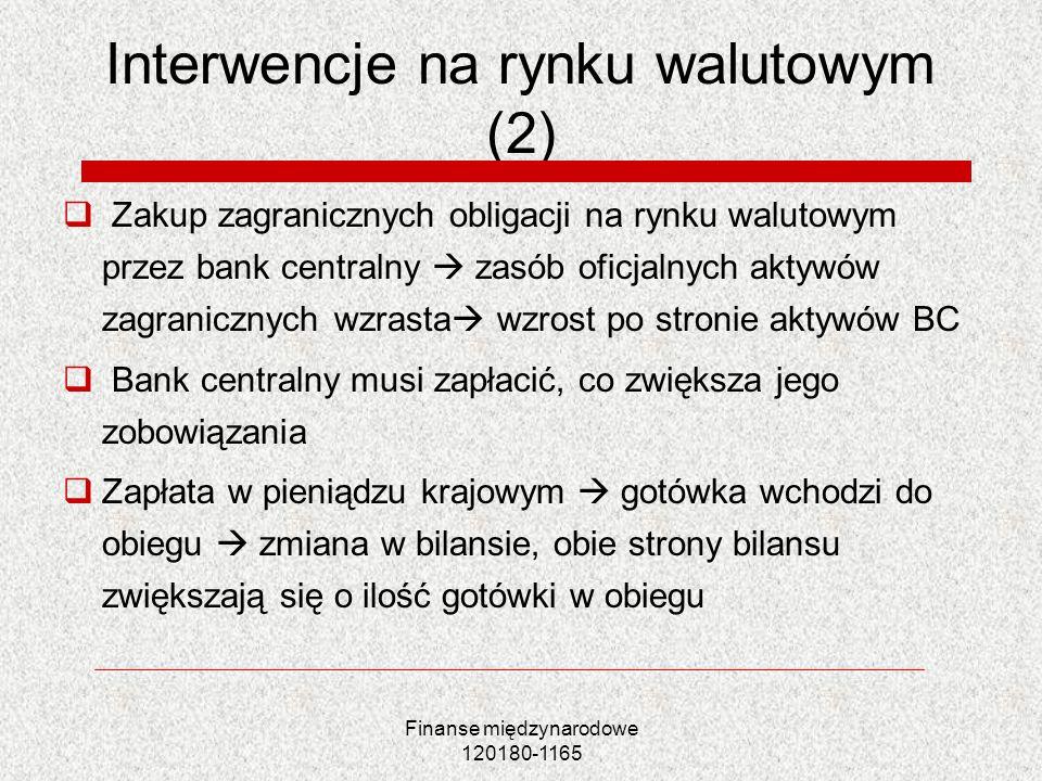 Interwencje na rynku walutowym (2)