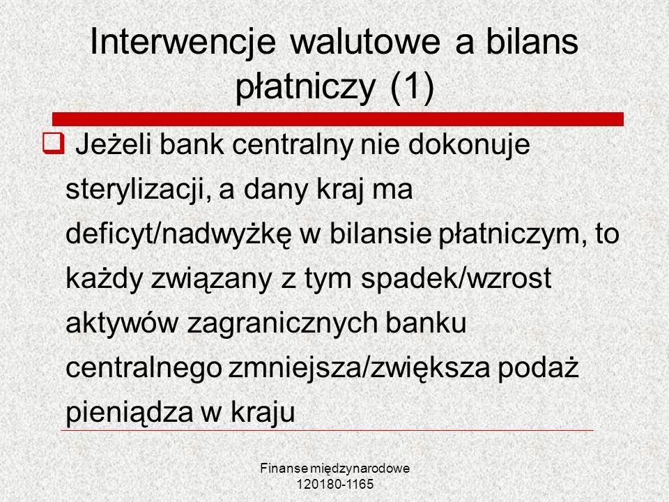 Interwencje walutowe a bilans płatniczy (1)