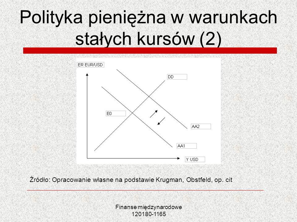 Polityka pieniężna w warunkach stałych kursów (2)