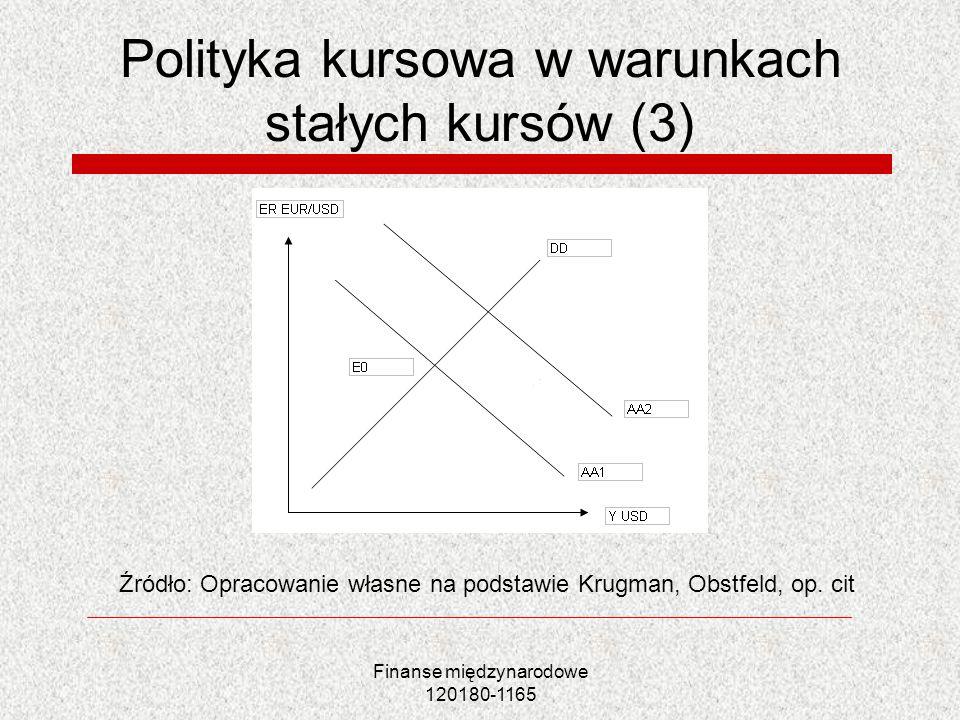 Polityka kursowa w warunkach stałych kursów (3)