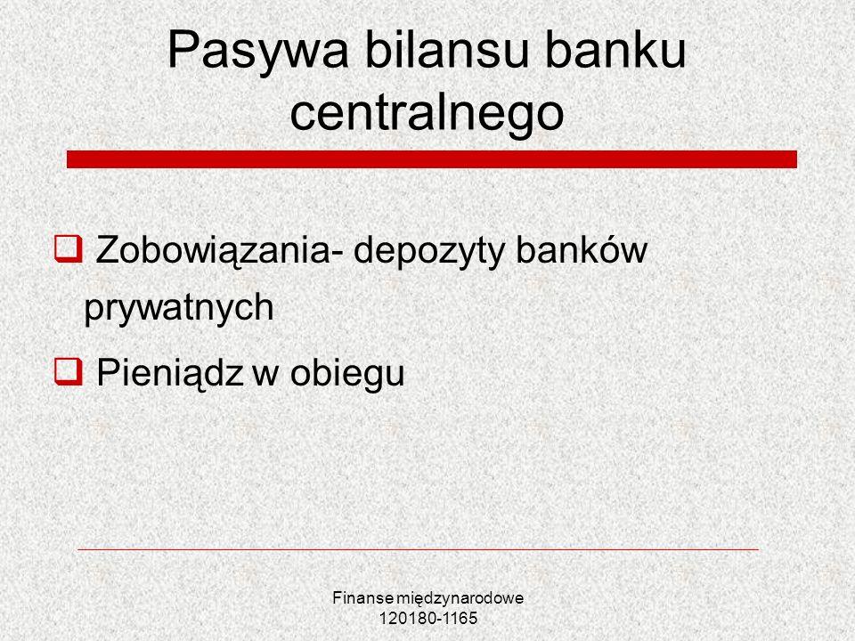 Pasywa bilansu banku centralnego