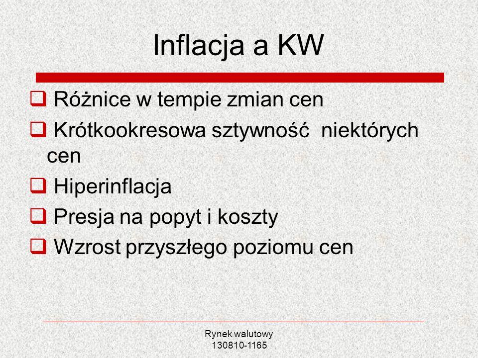Inflacja a KW Różnice w tempie zmian cen