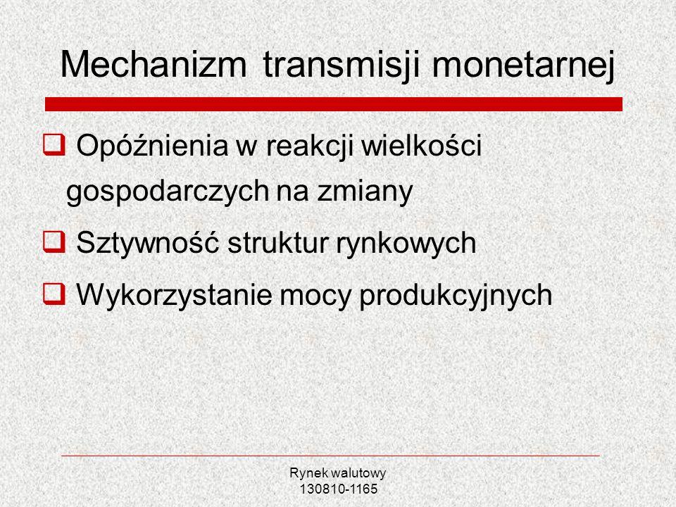 Mechanizm transmisji monetarnej