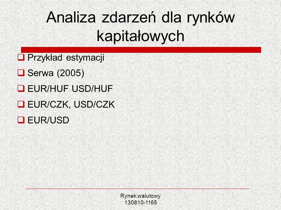 Analiza zdarzeń dla rynków kapitałowych