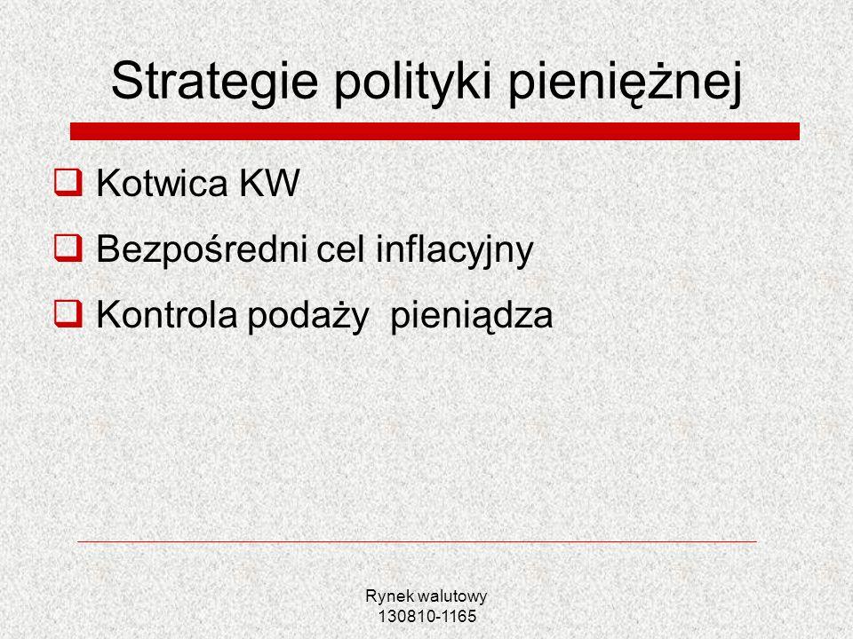 Strategie polityki pieniężnej
