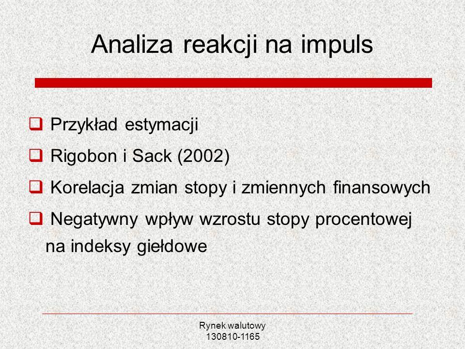 Analiza reakcji na impuls