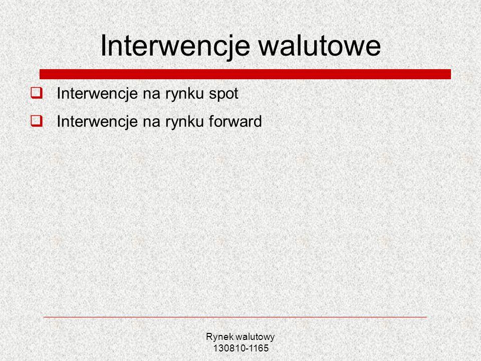 Interwencje walutowe Interwencje na rynku spot