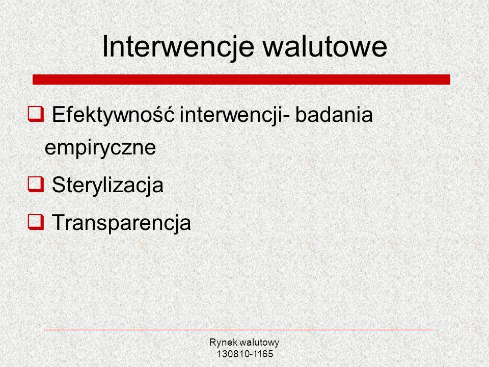 Interwencje walutowe Efektywność interwencji- badania empiryczne