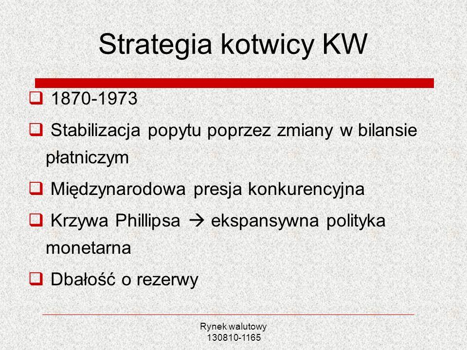 Strategia kotwicy KW 1870-1973. Stabilizacja popytu poprzez zmiany w bilansie płatniczym. Międzynarodowa presja konkurencyjna.