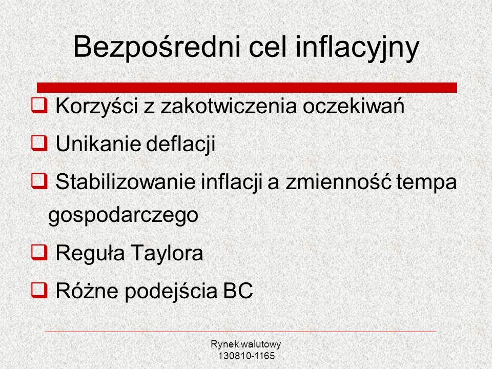 Bezpośredni cel inflacyjny