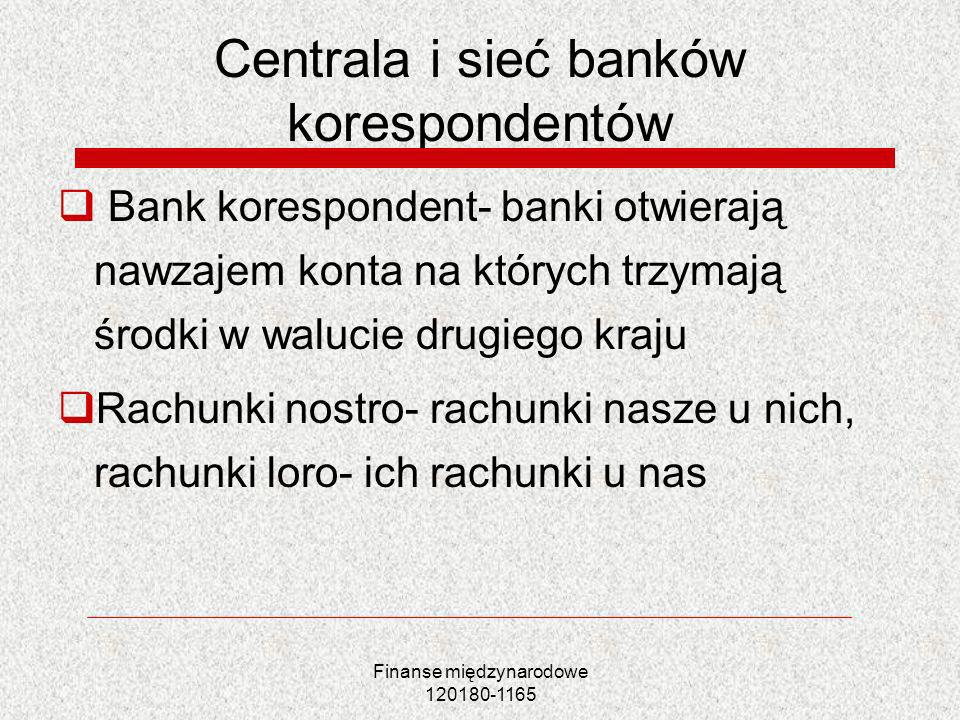 Centrala i sieć banków korespondentów