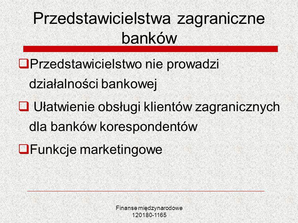 Przedstawicielstwa zagraniczne banków