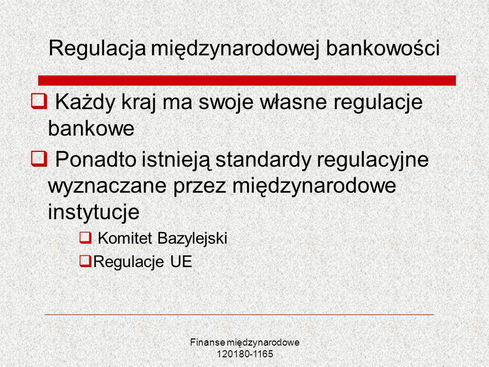 Regulacja międzynarodowej bankowości
