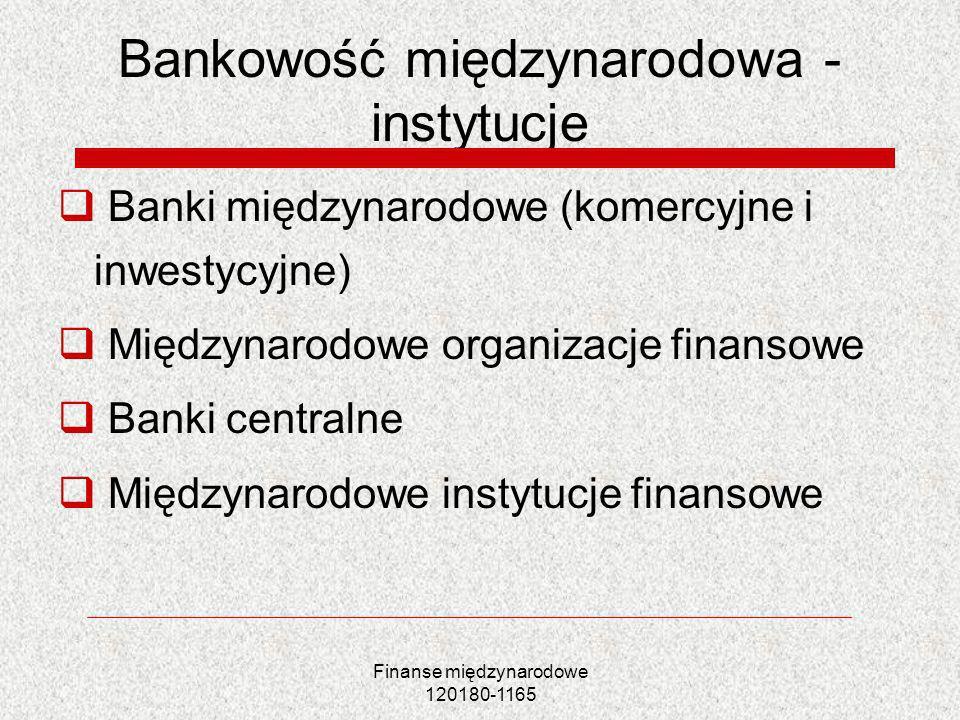 Bankowość międzynarodowa -instytucje