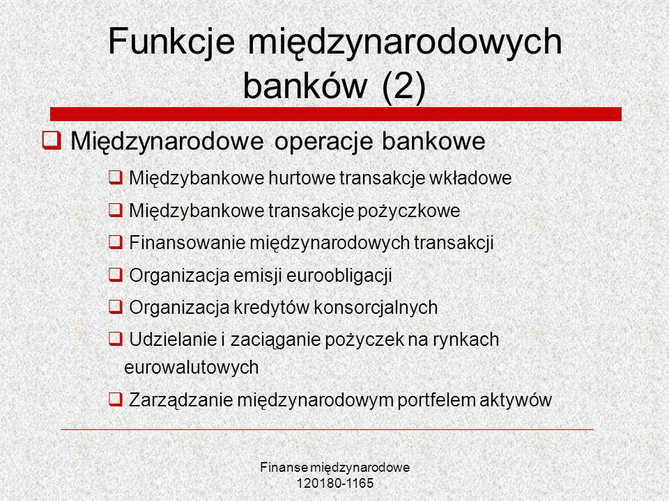 Funkcje międzynarodowych banków (2)