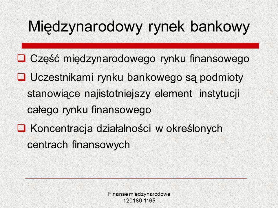 Międzynarodowy rynek bankowy