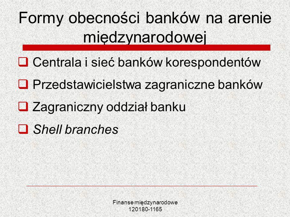 Formy obecności banków na arenie międzynarodowej