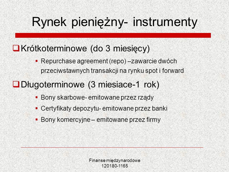 Rynek pieniężny- instrumenty