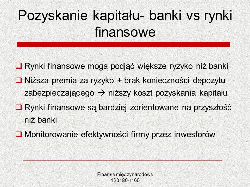 Pozyskanie kapitału- banki vs rynki finansowe