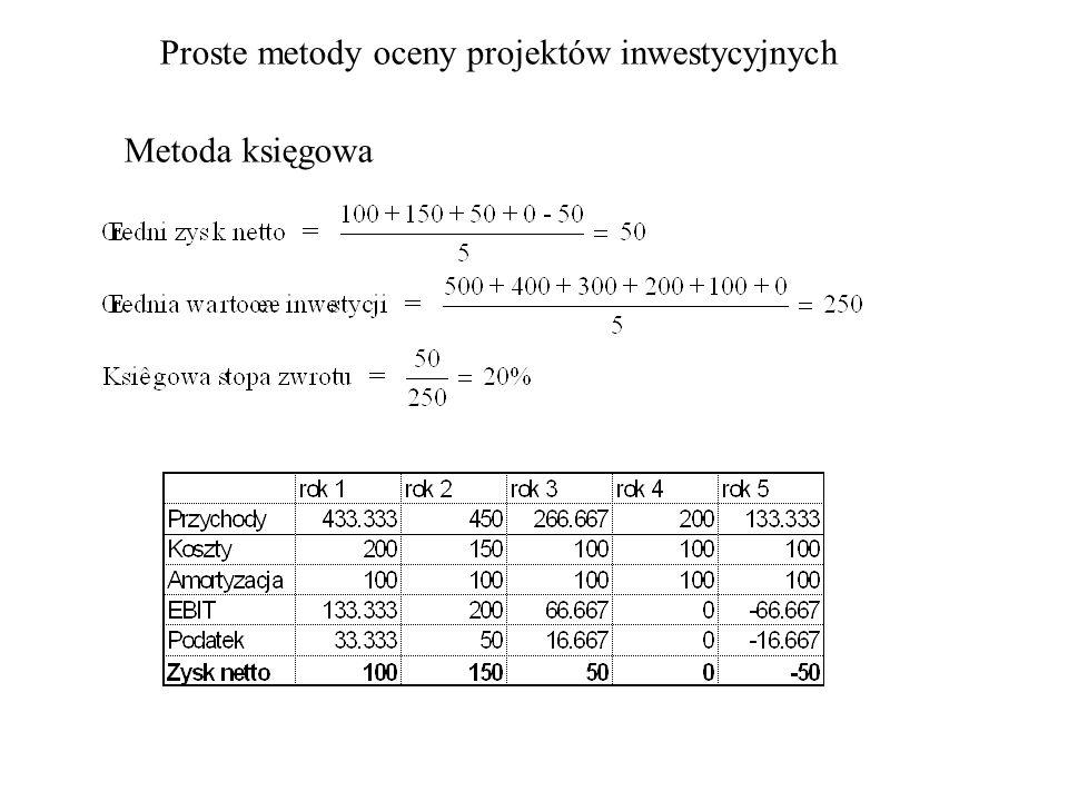 Proste metody oceny projektów inwestycyjnych