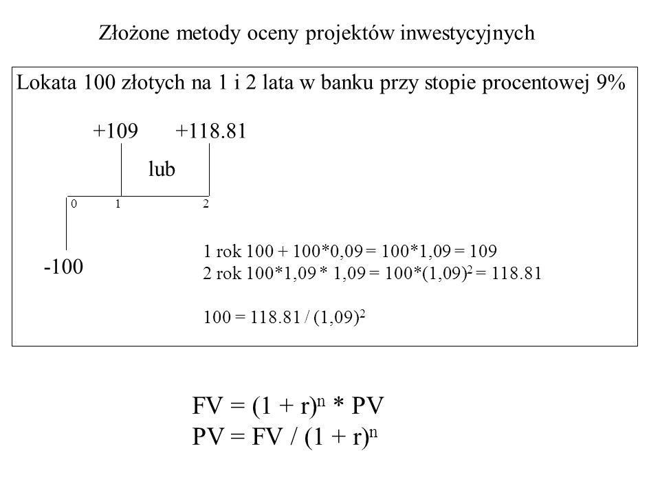 FV = (1 + r)n * PV PV = FV / (1 + r)n