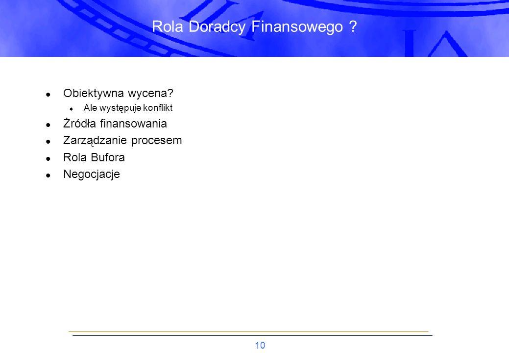 Rola Doradcy Finansowego
